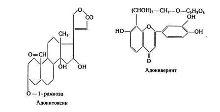 Химический состав Адониса